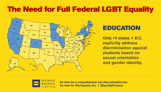 Equality Act Education